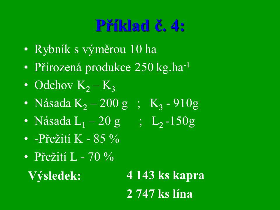 Příklad č. 4: Rybník s výměrou 10 ha Přirozená produkce 250 kg.ha-1