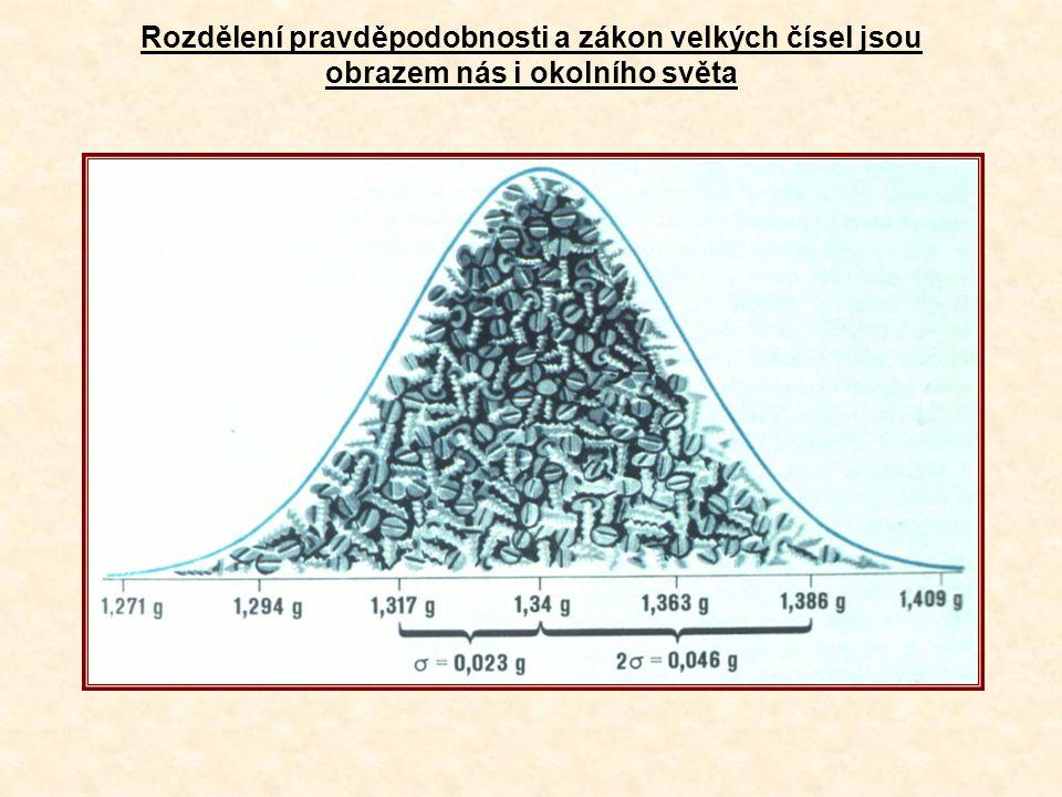 Rozdělení pravděpodobnosti a zákon velkých čísel jsou obrazem nás i okolního světa