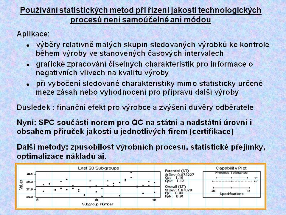 Používání statistických metod při řízení jakosti technologických procesů není samoúčelné ani módou