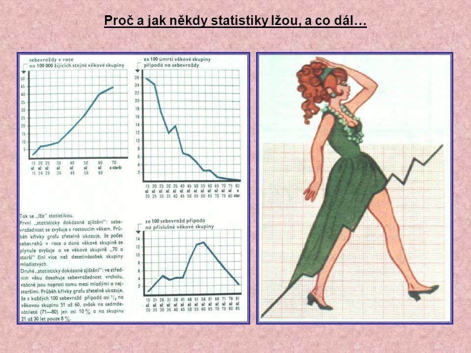 Proč a jak někdy statistiky lžou, a co dál…