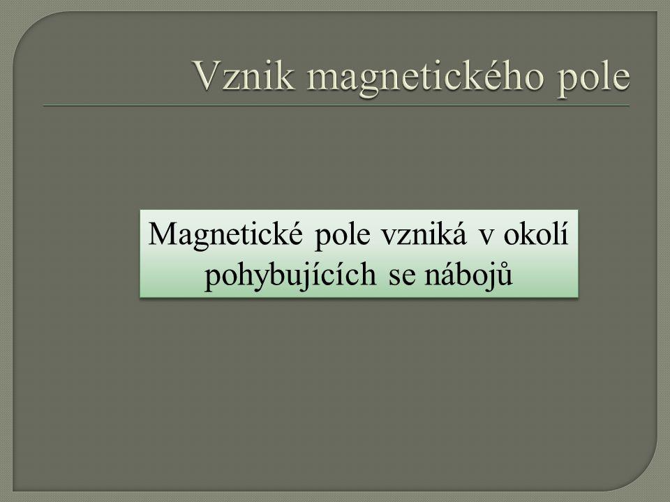 Vznik magnetického pole
