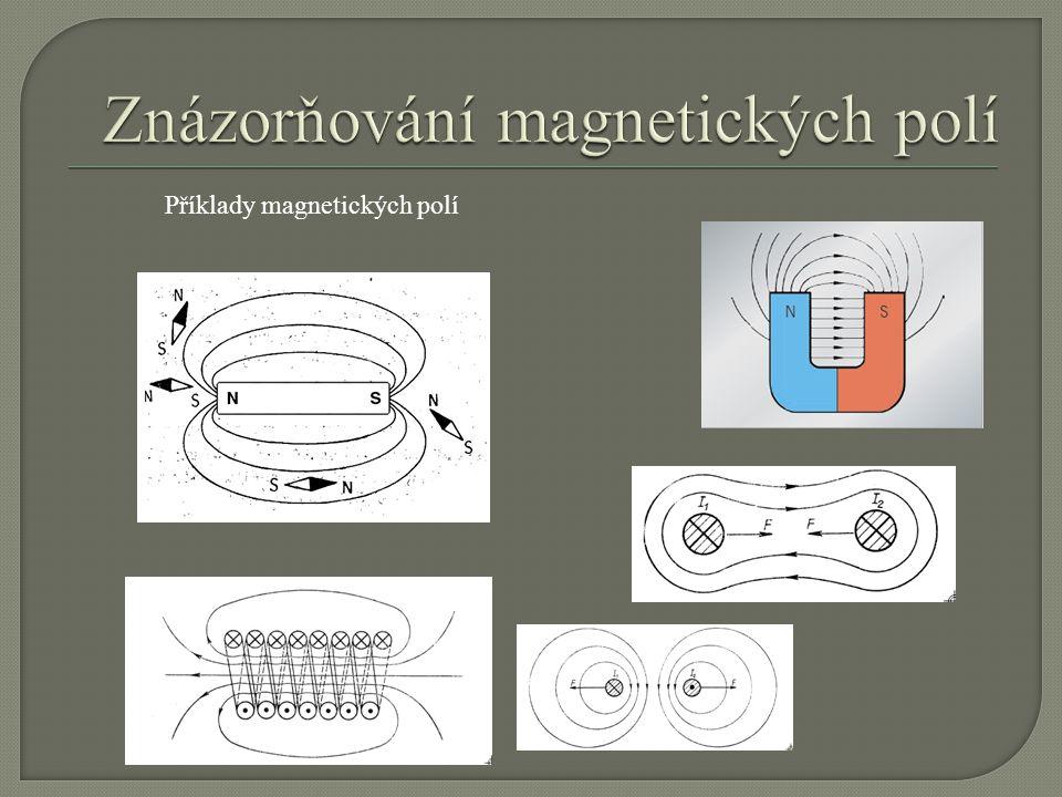 Znázorňování magnetických polí