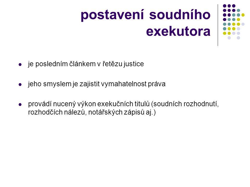 postavení soudního exekutora