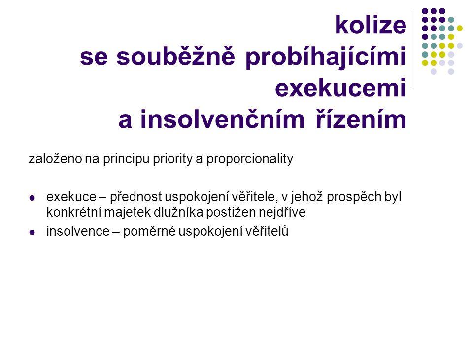 kolize se souběžně probíhajícími exekucemi a insolvenčním řízením
