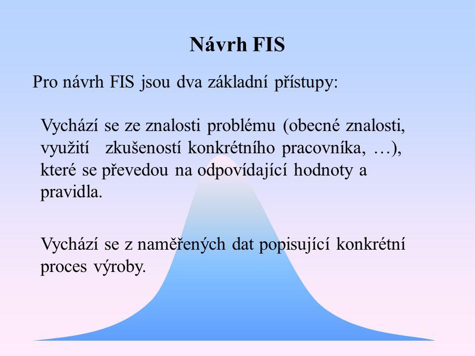 Návrh FIS Pro návrh FIS jsou dva základní přístupy:
