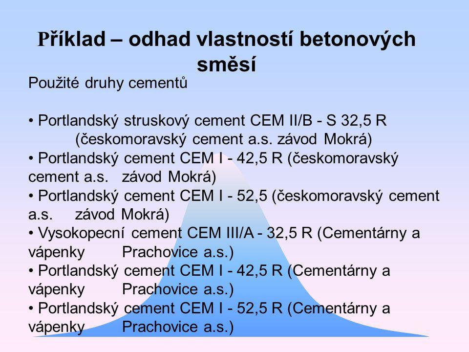 Příklad – odhad vlastností betonových směsí