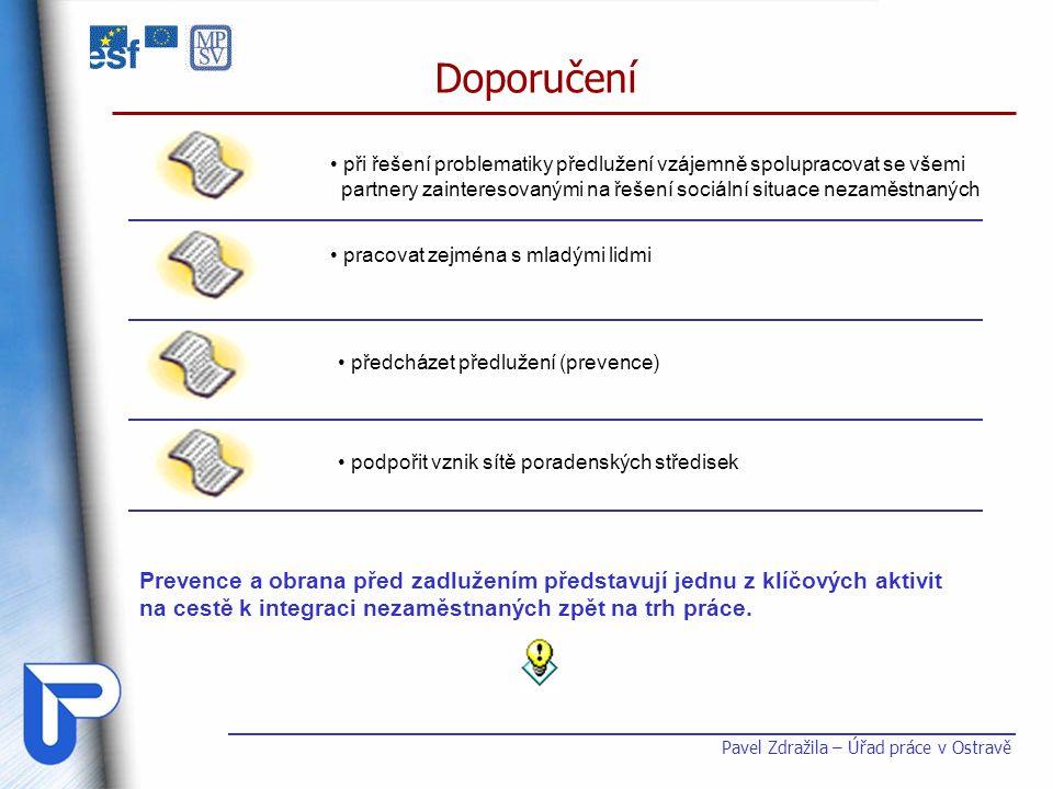 Pavel Zdražila – Úřad práce v Ostravě