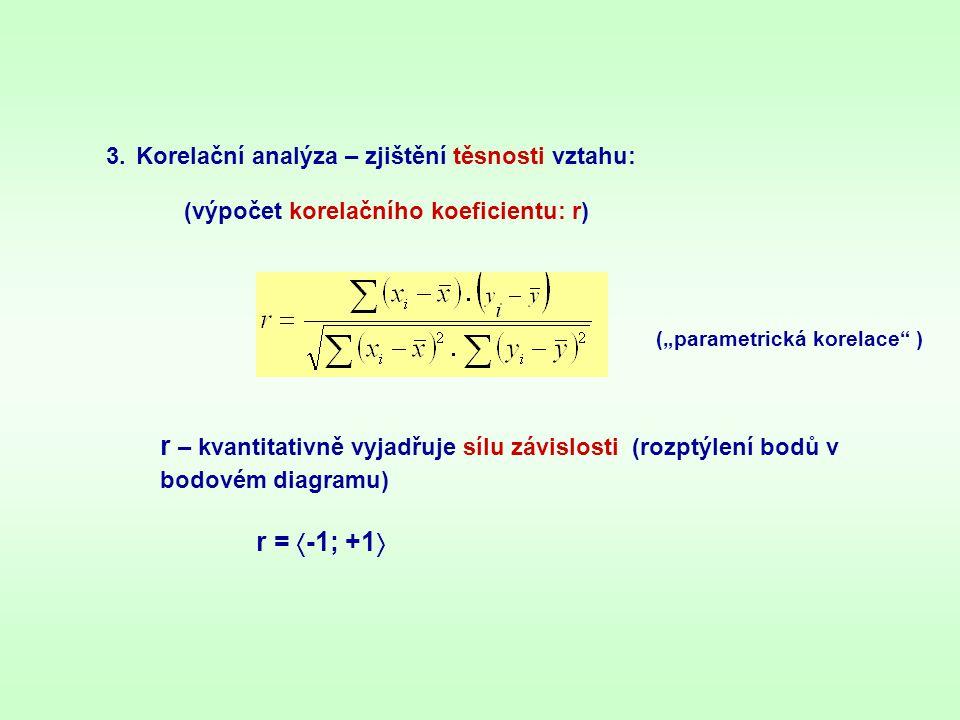 r = -1; +1 Korelační analýza – zjištění těsnosti vztahu: