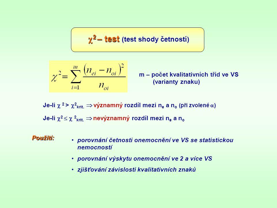 2 – test (test shody četností)