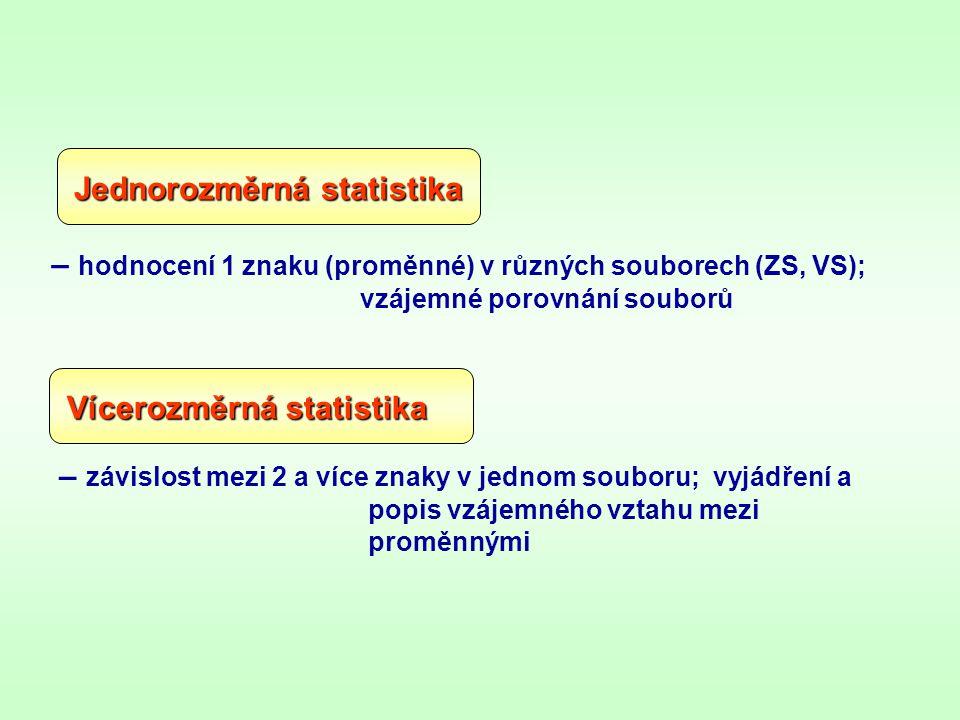 Jednorozměrná statistika