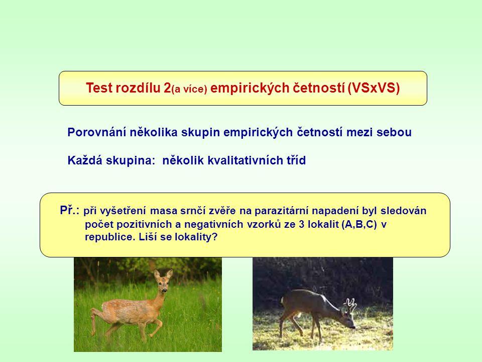 Test rozdílu 2(a více) empirických četností (VSxVS)