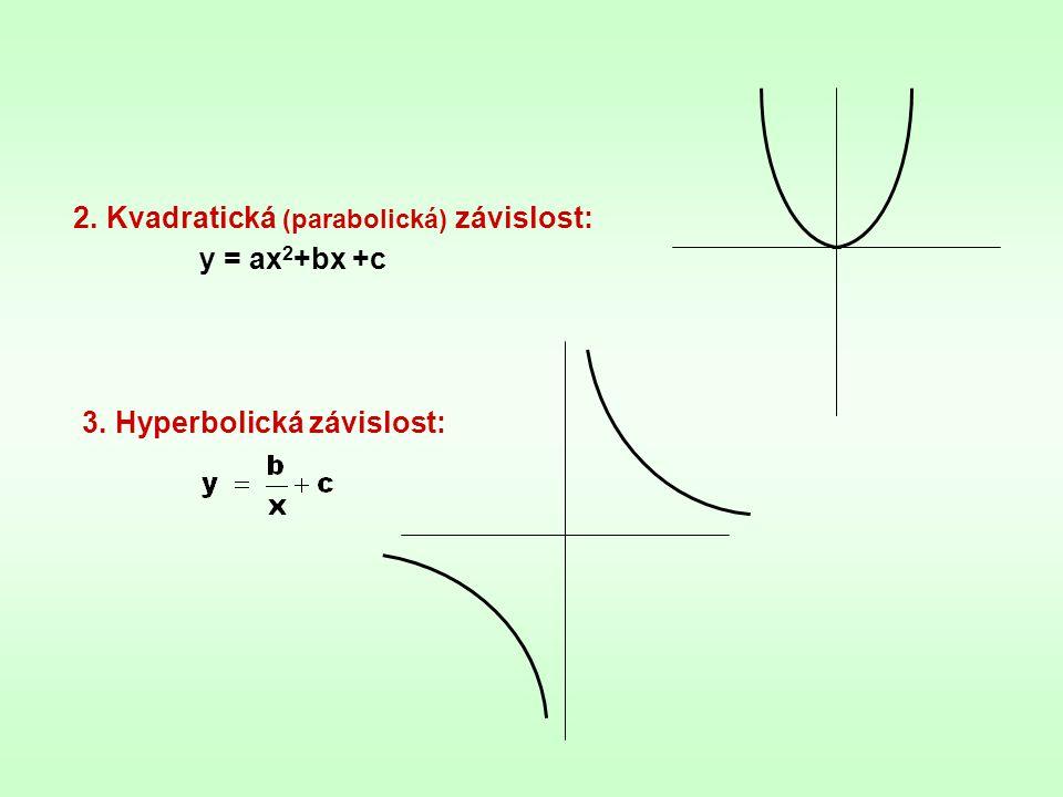 Kvadratická (parabolická) závislost: