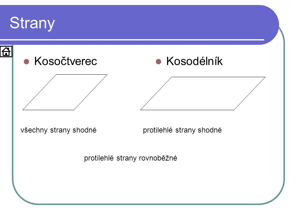 Strany Kosočtverec Kosodélník všechny strany shodné