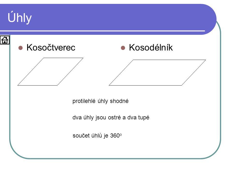 Úhly Kosočtverec Kosodélník protilehlé úhly shodné