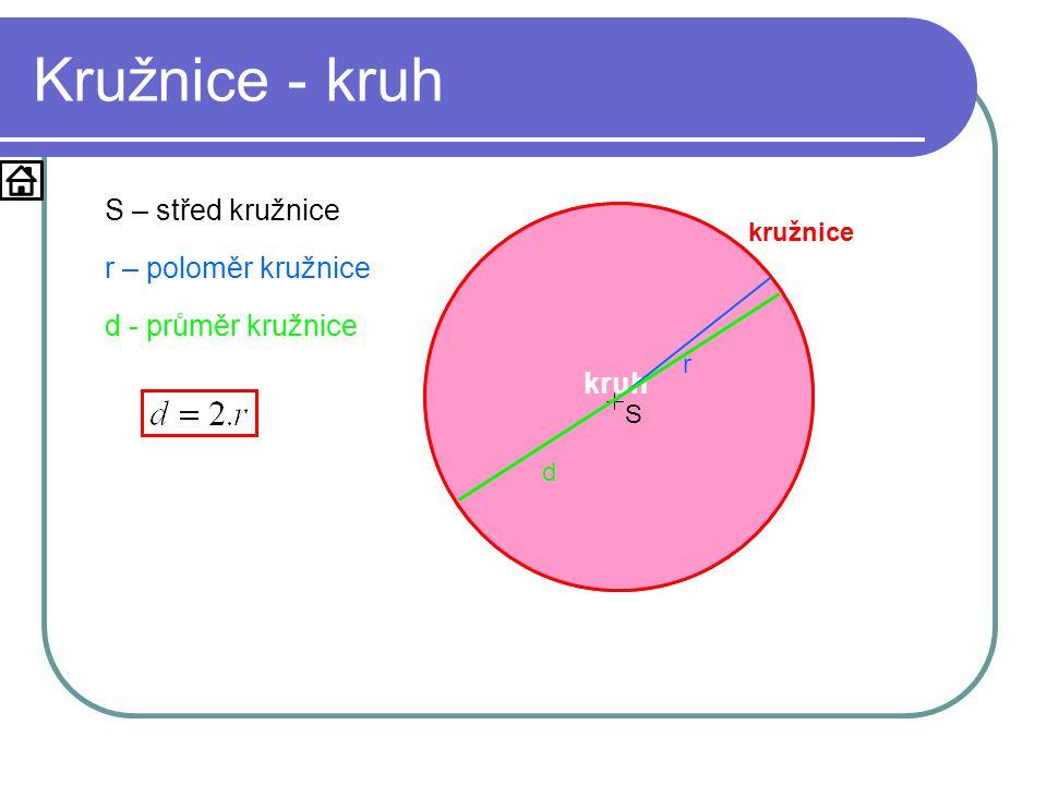 Kružnice - kruh S – střed kružnice r – poloměr kružnice