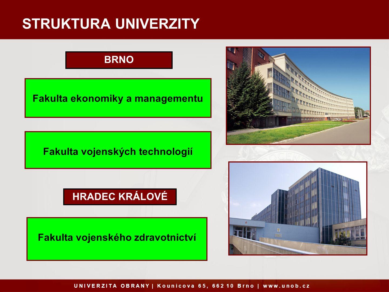 STRUKTURA UNIVERZITY BRNO Fakulta ekonomiky a managementu