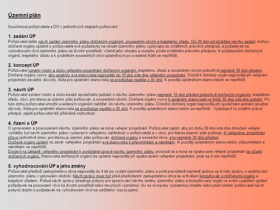 Územní plán Součinnost pořizovatele s DO v jednotlivých etapách pořizování: 1.