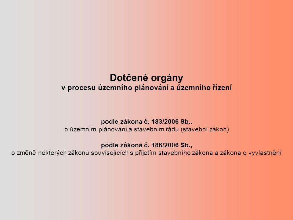 Dotčené orgány v procesu územního plánování a územního řízení podle zákona č.