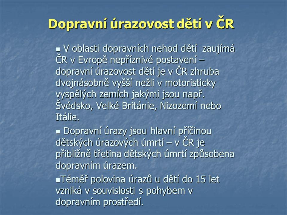 Dopravní úrazovost dětí v ČR
