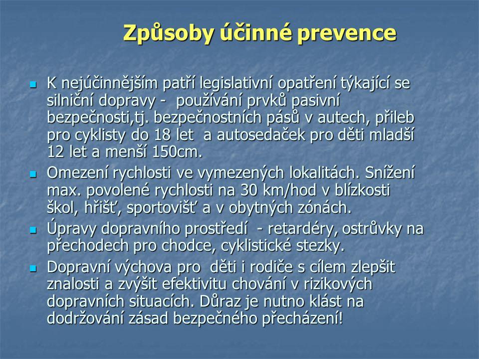 Způsoby účinné prevence