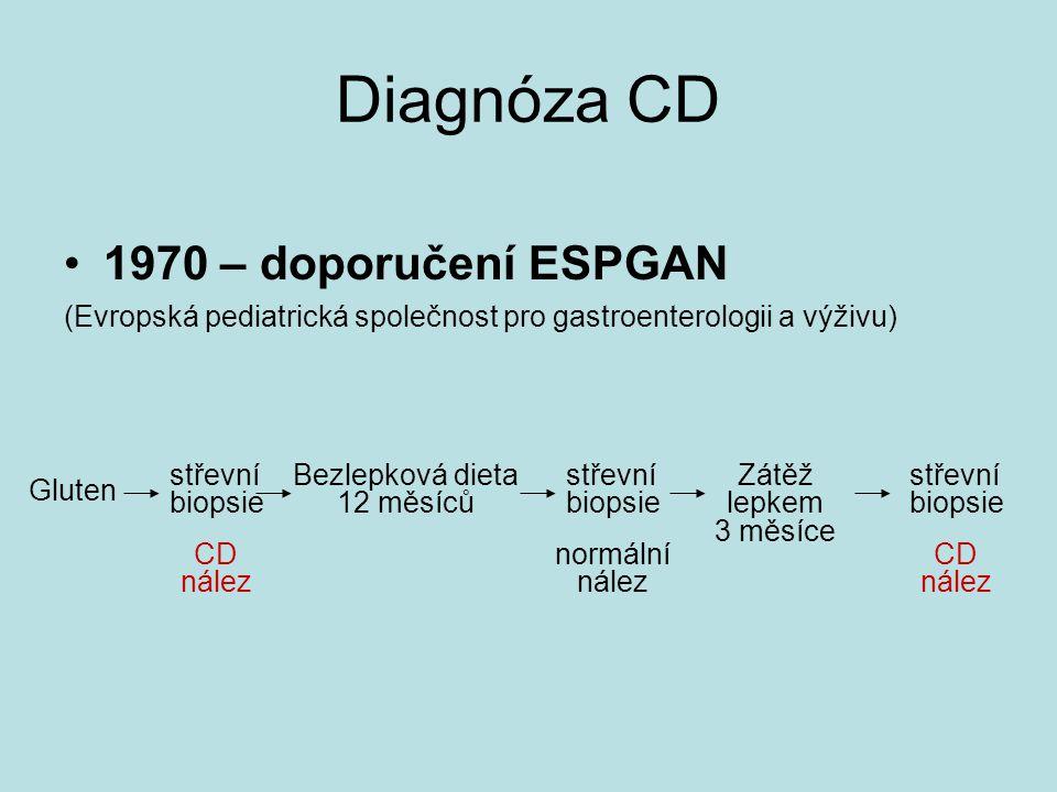 Diagnóza CD 1970 – doporučení ESPGAN