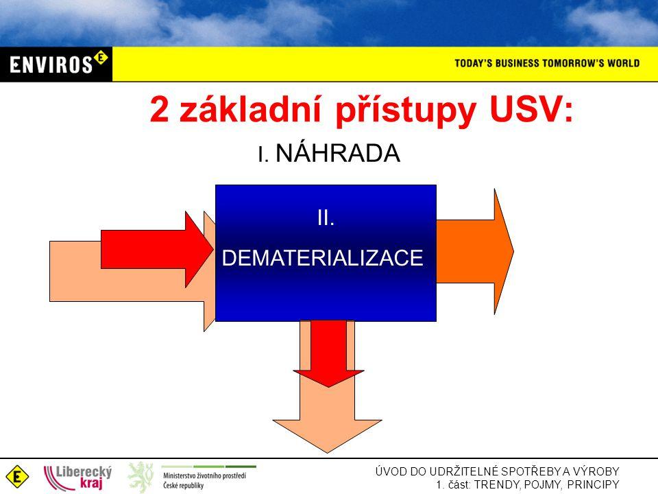 2 základní přístupy USV: