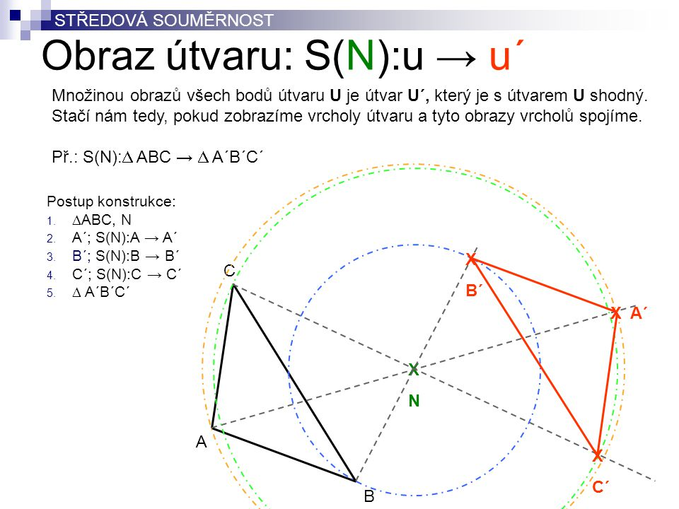 Obraz útvaru: S(N):u → u´