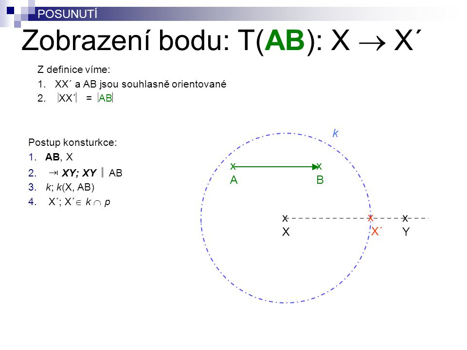 Zobrazení bodu: T(AB): X  X´