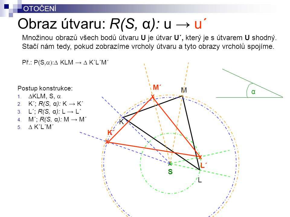 Obraz útvaru: R(S, α): u → u´