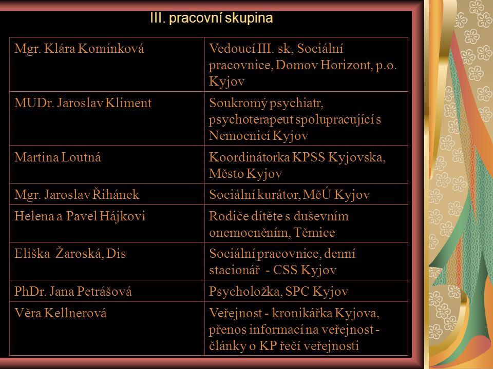 III. pracovní skupina Mgr. Klára Komínková. Vedoucí III. sk, Sociální pracovnice, Domov Horizont, p.o. Kyjov.