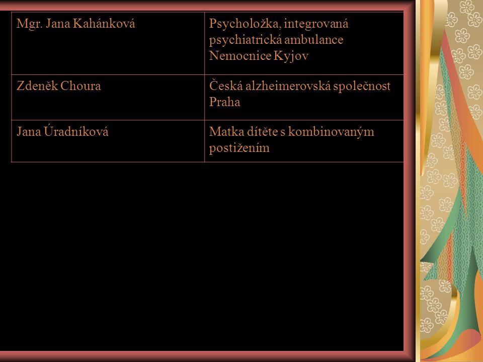 Mgr. Jana Kahánková Psycholožka, integrovaná psychiatrická ambulance Nemocnice Kyjov. Zdeněk Choura.