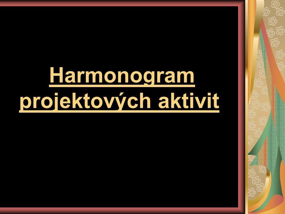 Harmonogram projektových aktivit