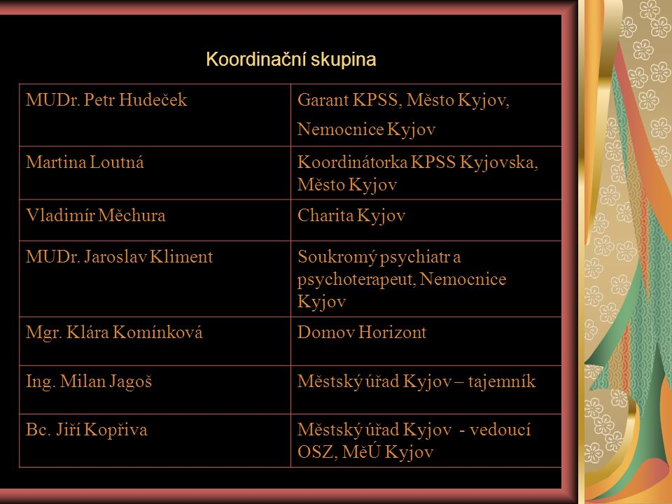 Koordinační skupina MUDr. Petr Hudeček. Garant KPSS, Město Kyjov, Nemocnice Kyjov. Martina Loutná.