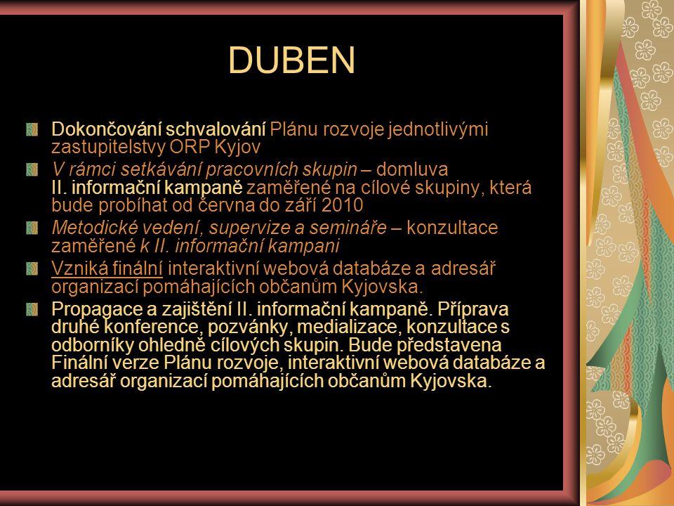 DUBEN Dokončování schvalování Plánu rozvoje jednotlivými zastupitelstvy ORP Kyjov.