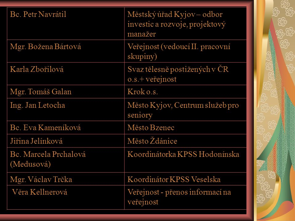 Bc. Petr Navrátil Městský úřad Kyjov – odbor investic a rozvoje, projektový manažer. Mgr. Božena Bártová.