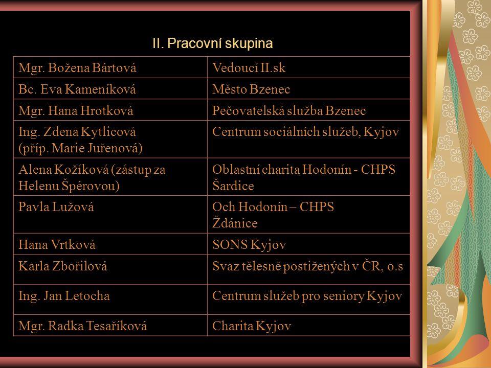II. Pracovní skupina Mgr. Božena Bártová. Vedoucí II.sk. Bc. Eva Kameníková. Město Bzenec. Mgr. Hana Hrotková.