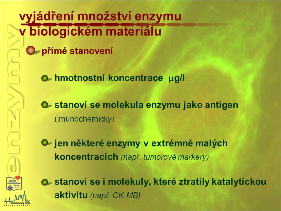 vyjádření množství enzymu v biologickém materiálu