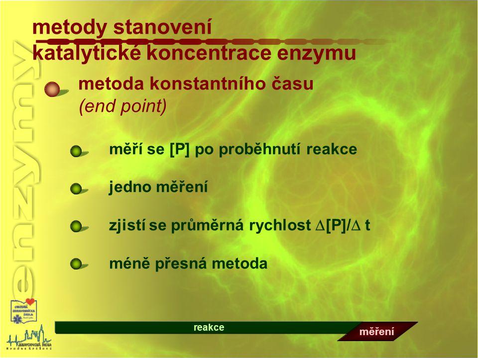 metody stanovení katalytické koncentrace enzymu