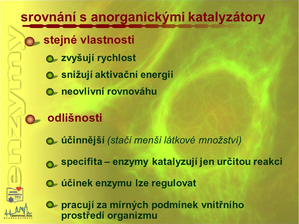 srovnání s anorganickými katalyzátory