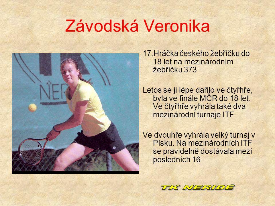 Závodská Veronika TK NERIDÉ