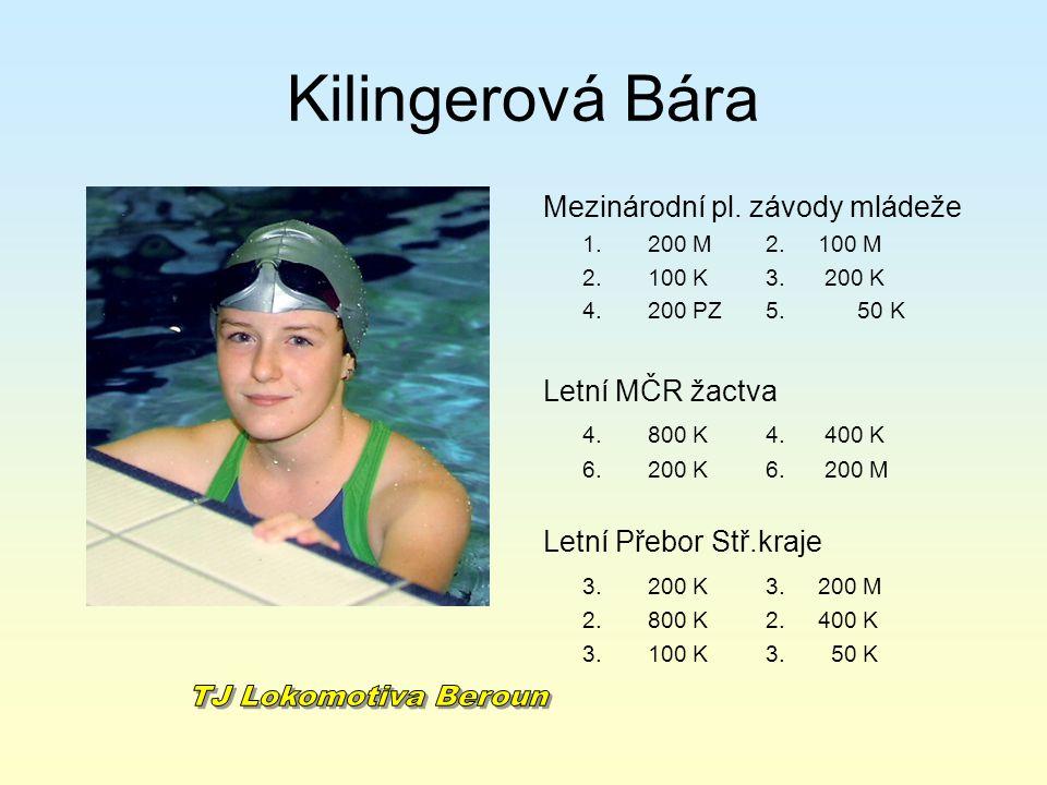 Kilingerová Bára TJ Lokomotiva Beroun Mezinárodní pl. závody mládeže