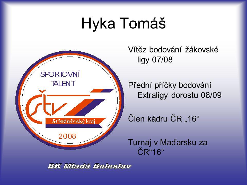 Hyka Tomáš BK Mladá Boleslav Vítěz bodování žákovské ligy 07/08