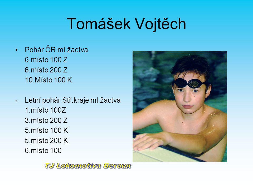 Tomášek Vojtěch TJ Lokomotiva Beroun Pohár ČR ml.žactva 6.místo 100 Z