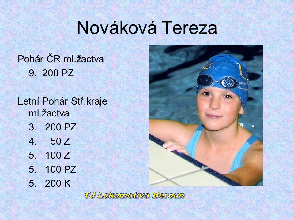 Nováková Tereza TJ Lokomotiva Beroun Pohár ČR ml.žactva 9. 200 PZ