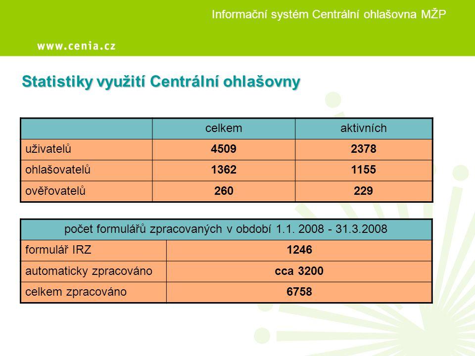 Statistiky využití Centrální ohlašovny