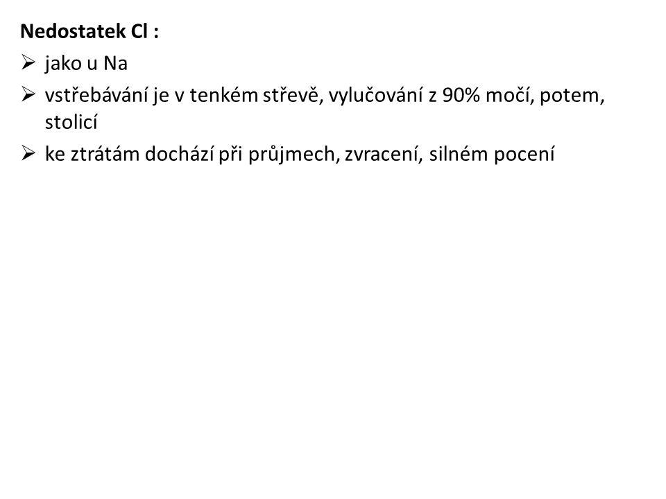 Nedostatek Cl : jako u Na. vstřebávání je v tenkém střevě, vylučování z 90% močí, potem, stolicí.
