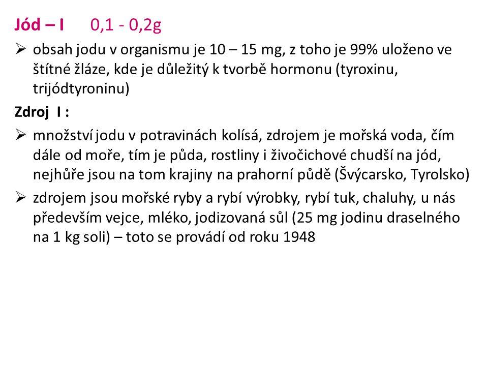 Jód – I 0,1 - 0,2g