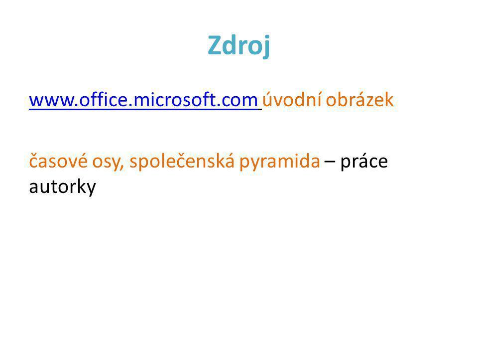 Zdroj www.office.microsoft.com úvodní obrázek časové osy, společenská pyramida – práce autorky