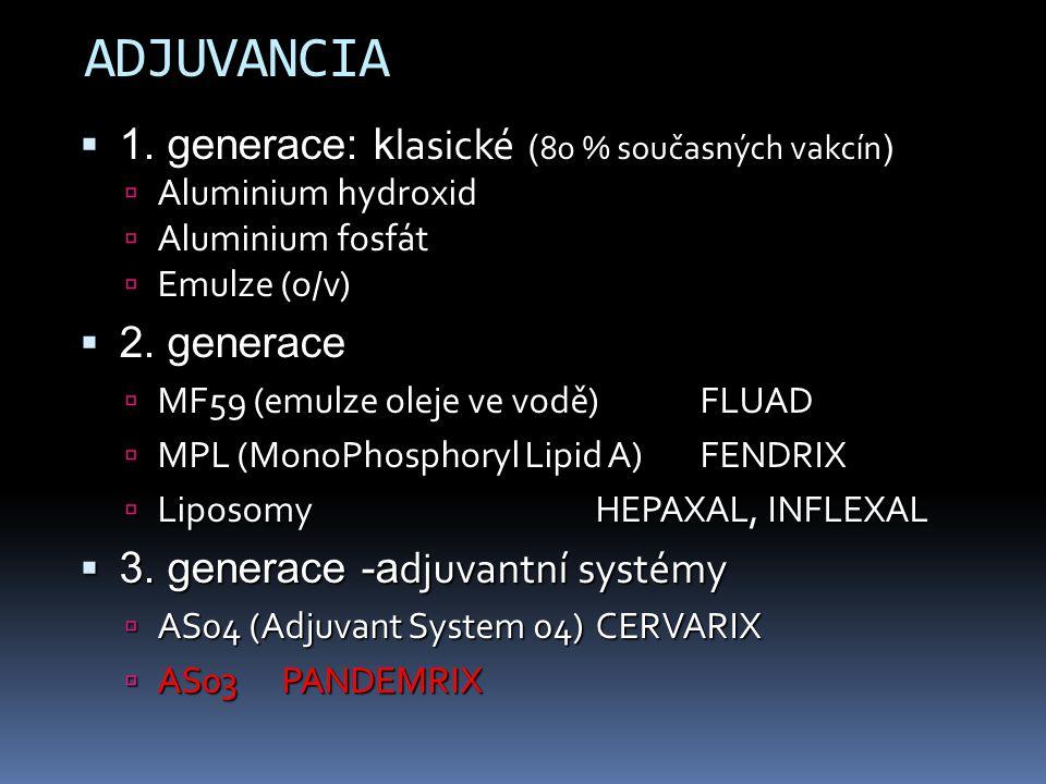 ADJUVANCIA 1. generace: klasické (80 % současných vakcín) 2. generace