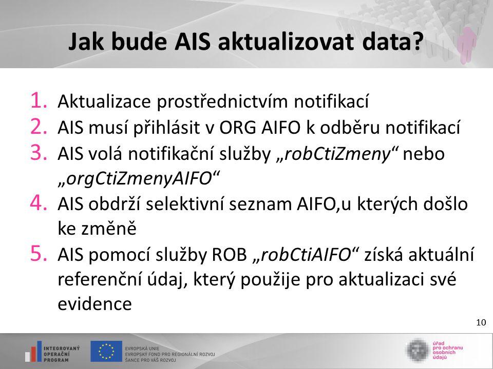 Jak bude AIS aktualizovat data